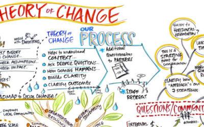 Theory of Change: perché tutti ne parlano?